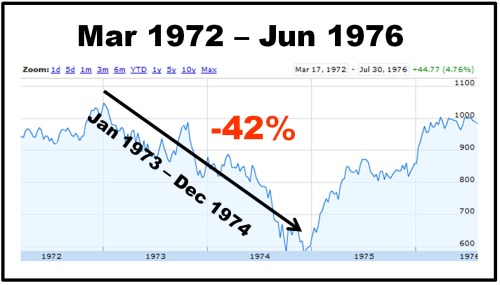 recession1970s