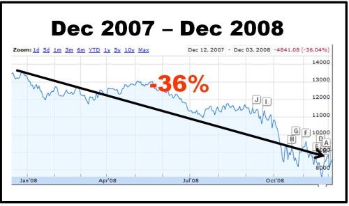 recessioncurrent1